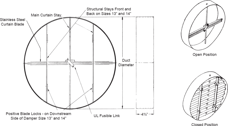 Damper Sizing Dimensions And Configurations